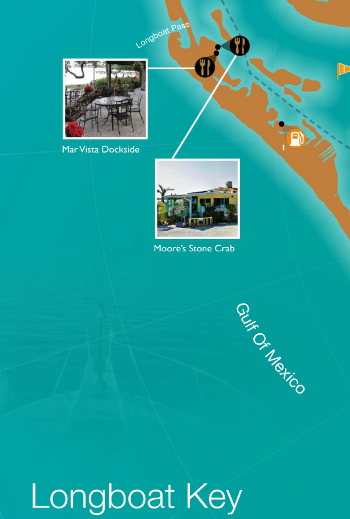 Places to Go on Longboat Key